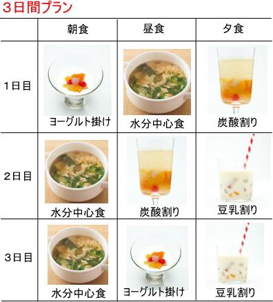 お嬢様酵素 スープ